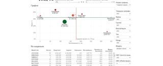 Системный анализ в логистике