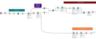 Как Alteryx поможет справиться с сэмплированием данных в Google Analytics?