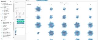 Data Mining: технологии и методы анализа данных
