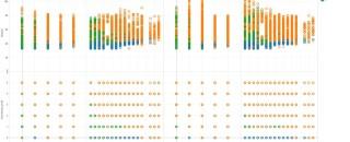 Tableau усовершенствует бизнес-аналитику с помощью Google BigQuery