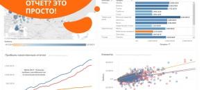 Интерактивные аналитические отчеты на основании данных из 1С
