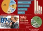 Workshop «Инфографика в бизнесе»