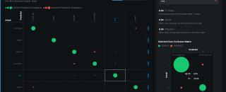 DataRobot представила Visual AI — визуальный искусственный интеллект