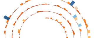 Столбчатая диаграмма в виде спирали