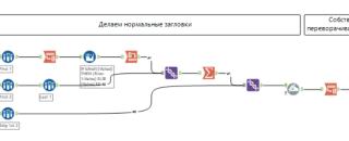 Alteryx и таблицы переменной ширины для подготовки данных для анализа в Tableau