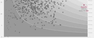 Диаграмма рассеяния: простой способ добавить референс-группы