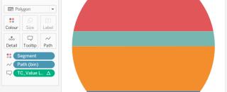 Красота в Tableau — круговая диаграмма с заливкой по слоям