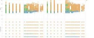 Итоги семинара 24-25 апреля 2014 г. «R + TABLEAU. ПрогнозиRование и BIG DATA анализ»: презентация, примеры решений, отзывы
