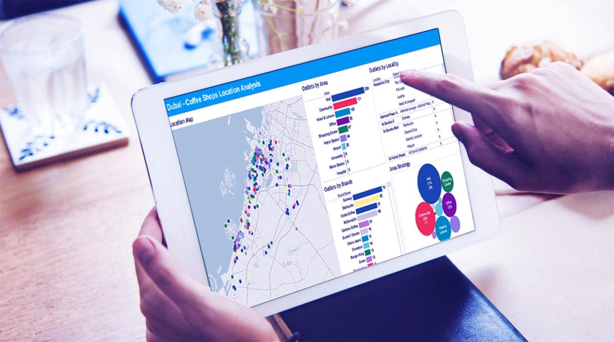 Анализ рынка и работы отдела маркетинга